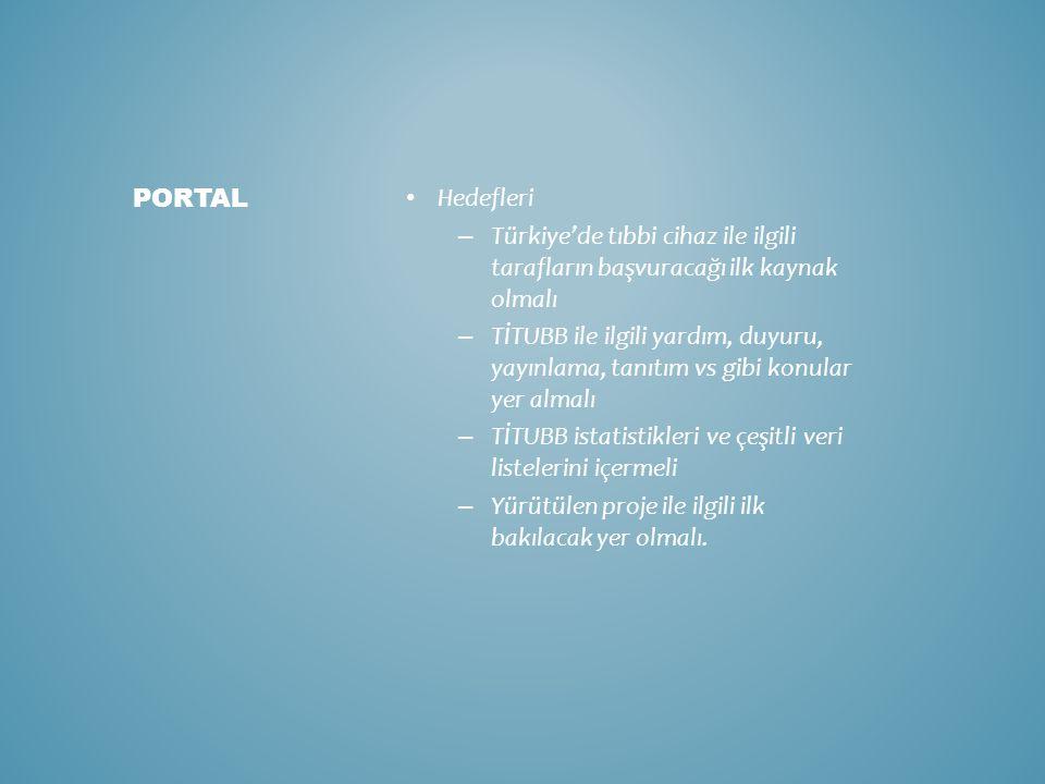 Hedefleri – Türkiye'de tıbbi cihaz ile ilgili tarafların başvuracağı ilk kaynak olmalı – TİTUBB ile ilgili yardım, duyuru, yayınlama, tanıtım vs gibi