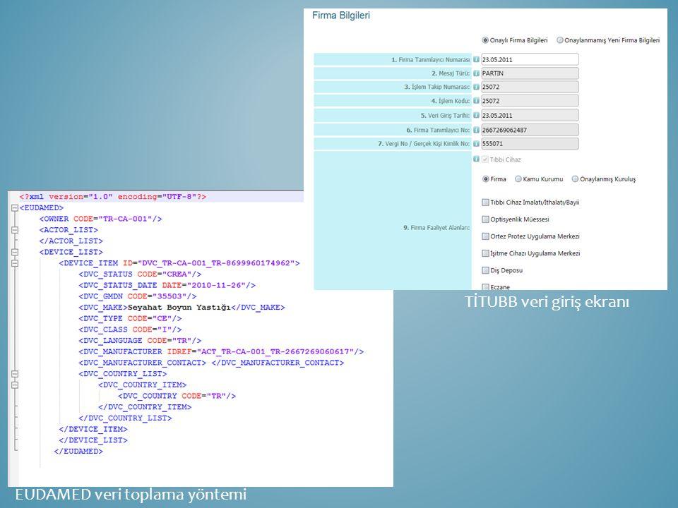 TİTUBB veri giriş ekranı EUDAMED veri toplama yöntemi
