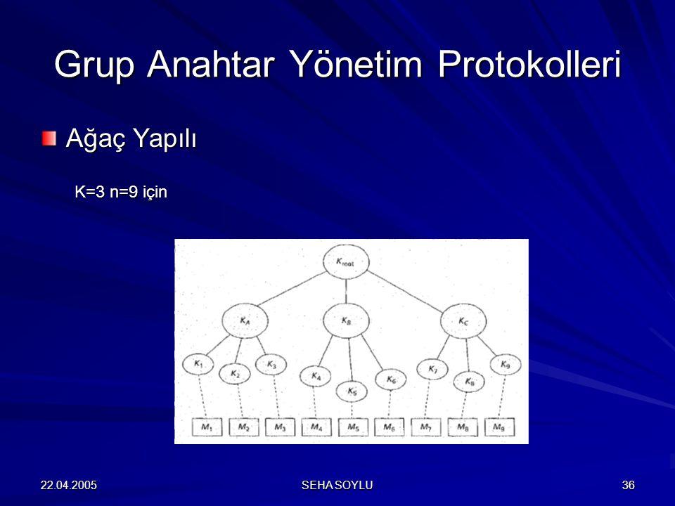 22.04.2005 SEHA SOYLU 36 Grup Anahtar Yönetim Protokolleri Ağaç Yapılı K=3 n=9 için