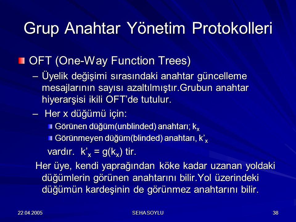 22.04.2005 SEHA SOYLU 38 OFT (One-Way Function Trees) –Üyelik değişimi sırasındaki anahtar güncelleme mesajlarının sayısı azaltılmıştır.Grubun anahtar hiyerarşisi ikili OFT'de tutulur.