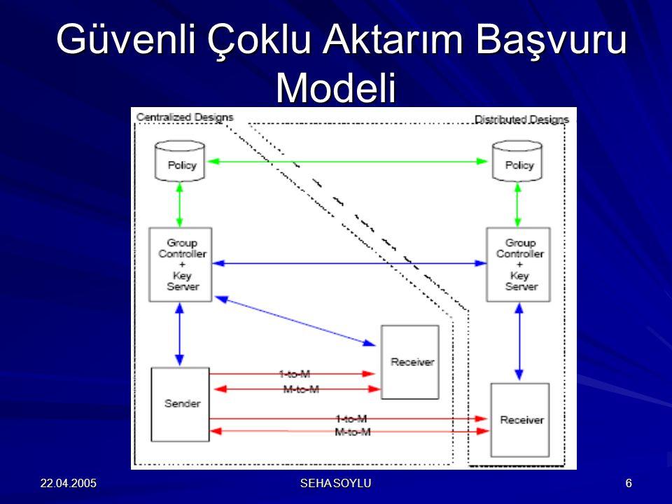 22.04.2005 SEHA SOYLU 27 Nortel –Avantajları: Iolus gibi,hiyerarşik yapısı, üyelik değişim maliyetlerini minimize eder.
