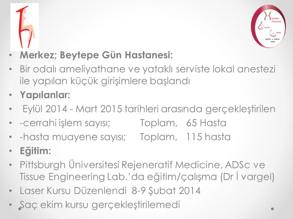 Merkez; Beytepe Gün Hastanesi: Bir odalı ameliyathane ve yataklı serviste lokal anestezi ile yapılan küçük girişimlere başlandı Yapılanlar: Eylül 2014