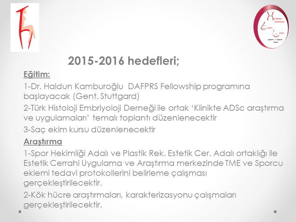 2015-2016 hedefleri; Eğitim: 1-Dr. Haldun Kamburoğlu DAFPRS Fellowship programına başlayacak (Gent, Stuttgard) 2-Türk Histoloji Embriyoloji Derneği il