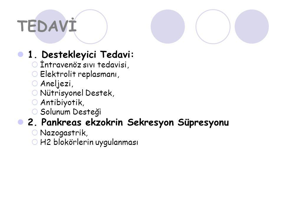 TEDAVİ 1. Destekleyici Tedavi:  İntravenöz sıvı tedavisi,  Elektrolit replasmanı,  Aneljezi,  Nütrisyonel Destek,  Antibiyotik,  Solunum Desteği