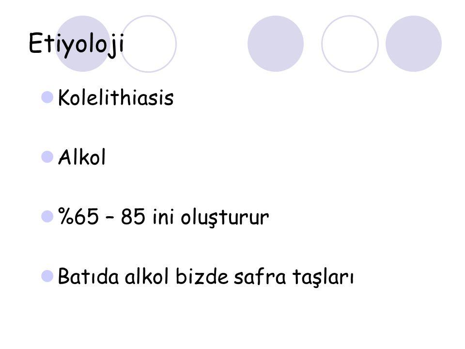Tanı Amilaz:(10-200 somogy ünitesi) etkin, kolay ve ucuz bir yöntemdir.