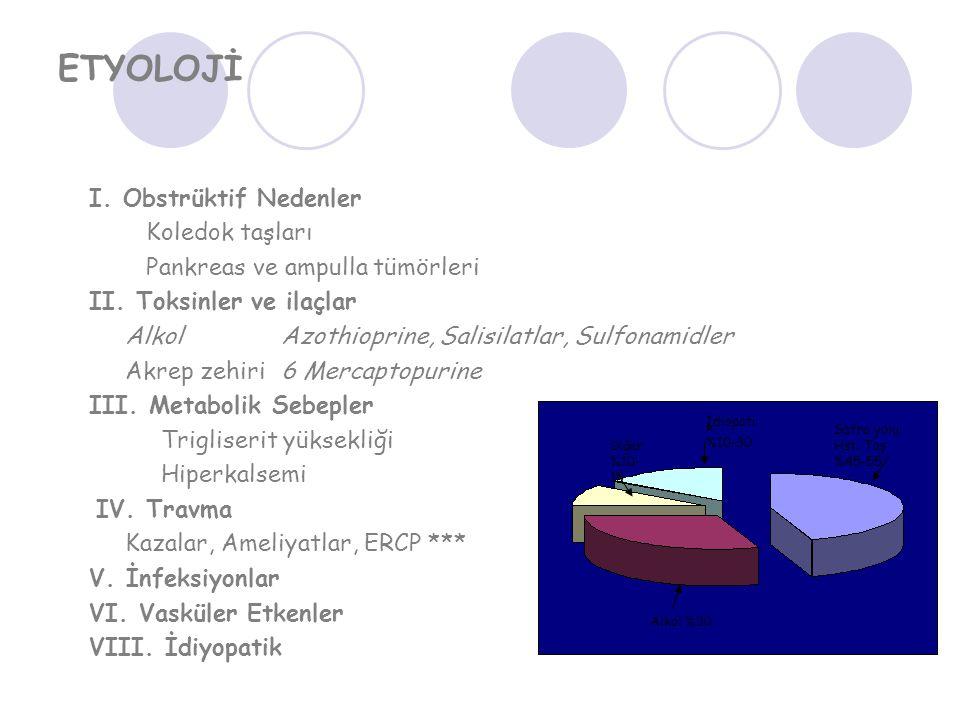 ETYOLOJİ I. Obstrüktif Nedenler Koledok taşları Pankreas ve ampulla tümörleri II. Toksinler ve ilaçlar AlkolAzothioprine, Salisilatlar, Sulfonamidler