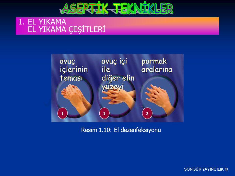 SONGÜR YAYINCILIK  Resim 1.10: El dezenfeksiyonu 1.EL YIKAMA EL YIKAMA ÇEŞİTLERİ