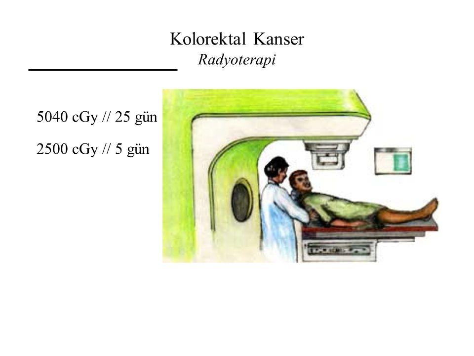 Kolorektal Kanser Radyoterapi 5040 cGy // 25 gün 2500 cGy // 5 gün