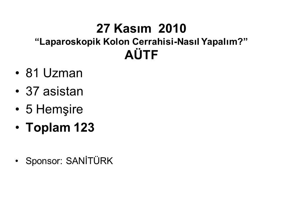 """27 Kasım 2010 """"Laparoskopik Kolon Cerrahisi-Nasıl Yapalım?"""" AÜTF 81 Uzman 37 asistan 5 Hemşire Toplam 123 Sponsor: SANİTÜRK"""
