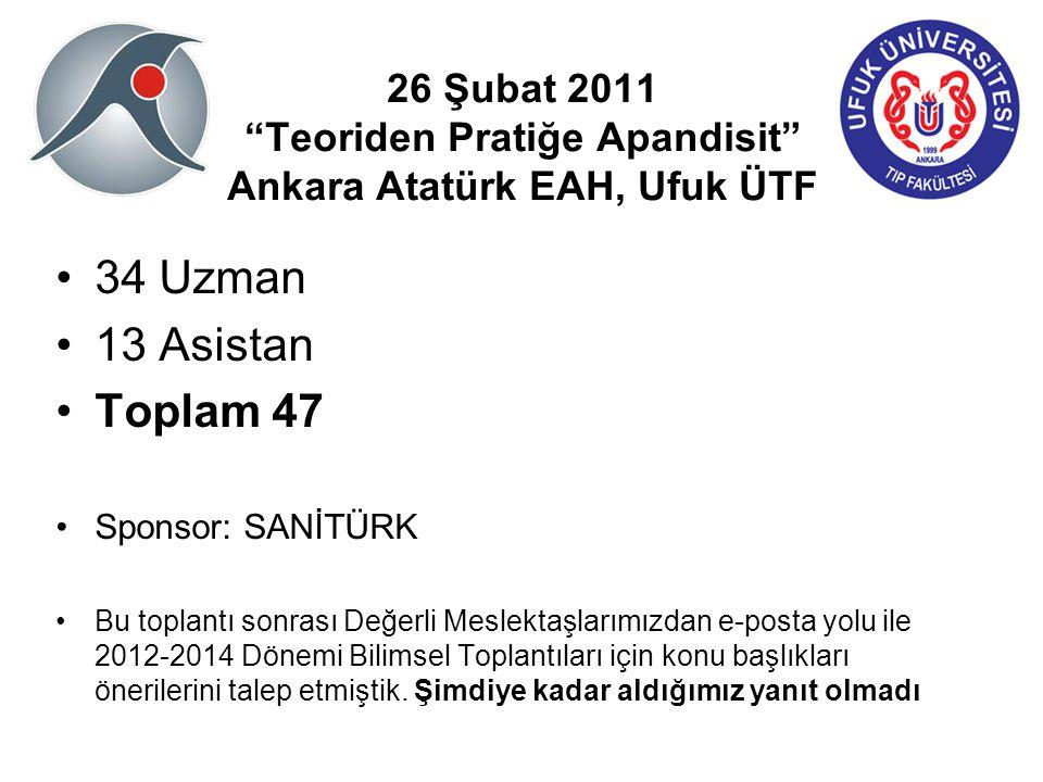 """26 Şubat 2011 """"Teoriden Pratiğe Apandisit"""" Ankara Atatürk EAH, Ufuk ÜTF 34 Uzman 13 Asistan Toplam 47 Sponsor: SANİTÜRK Bu toplantı sonrası Değerli Me"""