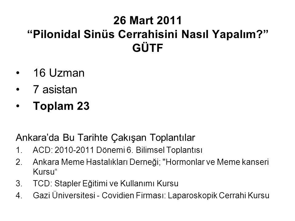 """26 Mart 2011 """"Pilonidal Sinüs Cerrahisini Nasıl Yapalım?"""" GÜTF 16 Uzman 7 asistan Toplam 23 Ankara'da Bu Tarihte Çakışan Toplantılar 1.ACD: 2010-2011"""