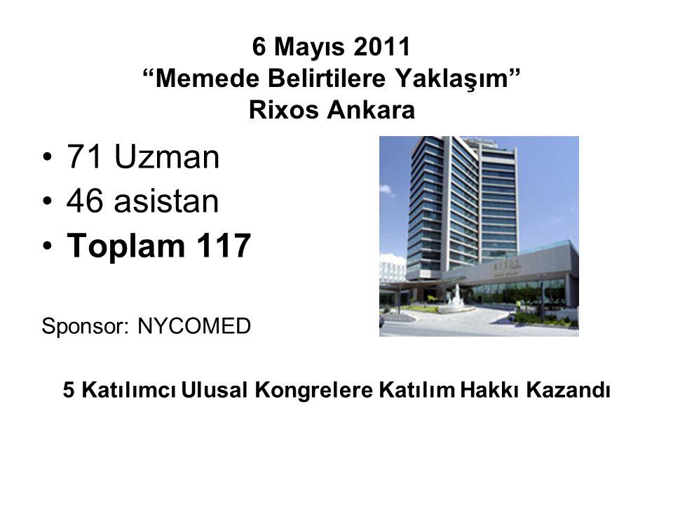 """6 Mayıs 2011 """"Memede Belirtilere Yaklaşım"""" Rixos Ankara 71 Uzman 46 asistan Toplam 117 Sponsor: NYCOMED 5 Katılımcı Ulusal Kongrelere Katılım Hakkı Ka"""