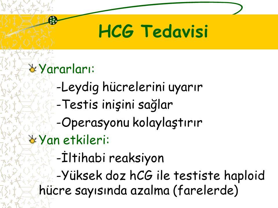 HCG Tedavisi Yararları: -Leydig hücrelerini uyarır -Testis inişini sağlar -Operasyonu kolaylaştırır Yan etkileri: -İltihabi reaksiyon -Yüksek doz hCG