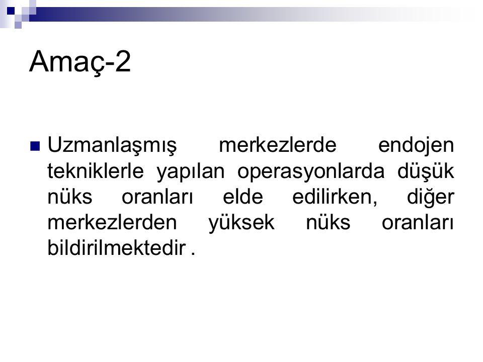 Fıtık Tipi (Nyhus) Operasyon Tipi P=758 Lichtenstein Coşkun n (%) Tip 2 22 (%9,2) 22 (%8.7) Tip 3a 74 (%30,7) 80 (%31,8) Tip 3b 145 (%60,1) 150(%59,5) Sonuçlar 2