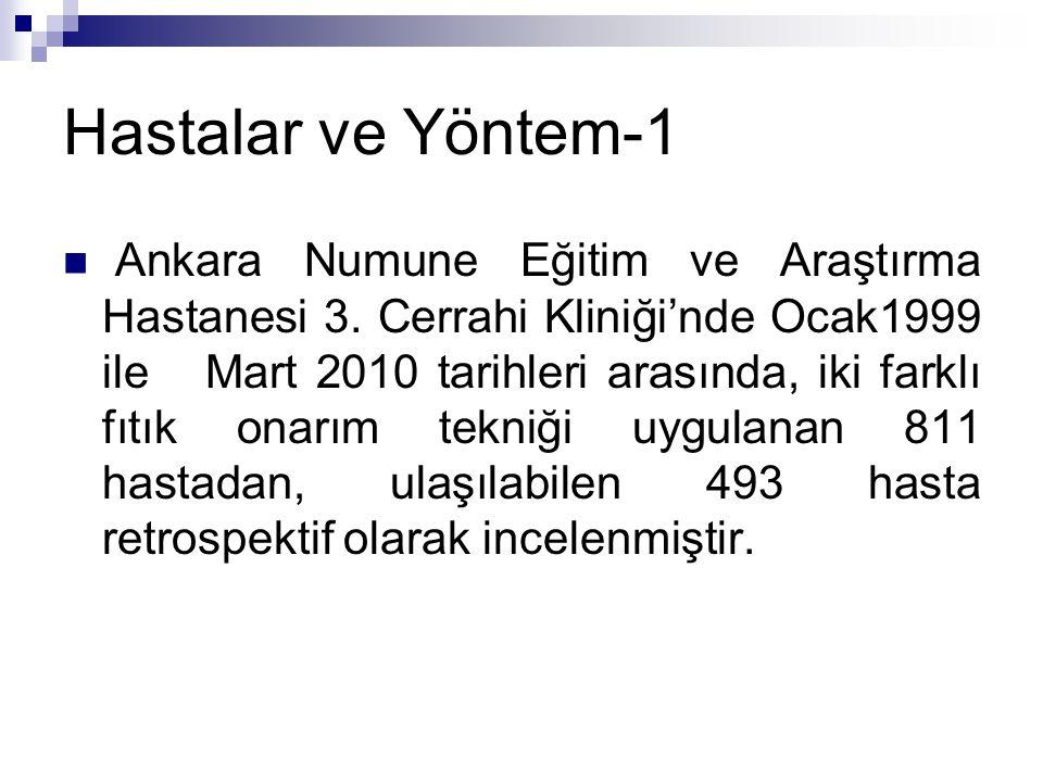 Hastalar ve Yöntem-1 Ankara Numune Eğitim ve Araştırma Hastanesi 3. Cerrahi Kliniği'nde Ocak1999 ile Mart 2010 tarihleri arasında, iki farklı fıtık on