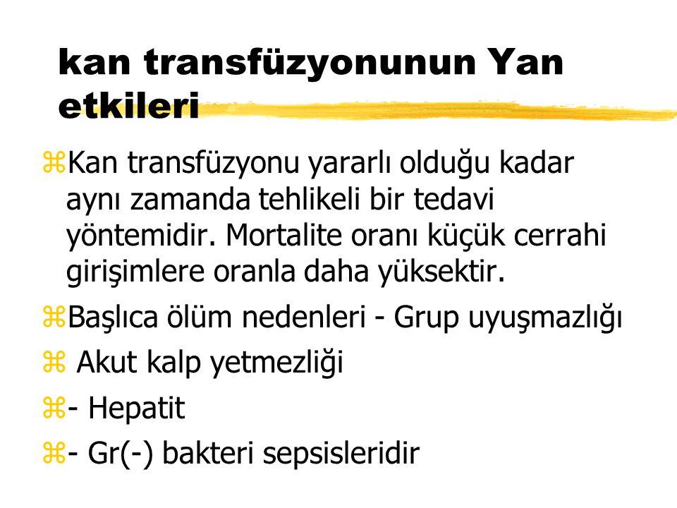 kan transfüzyonunun Yan etkileri zKan transfüzyonu yararlı olduğu kadar aynı zamanda tehlikeli bir tedavi yöntemidir. Mortalite oranı küçük cerrahi gi