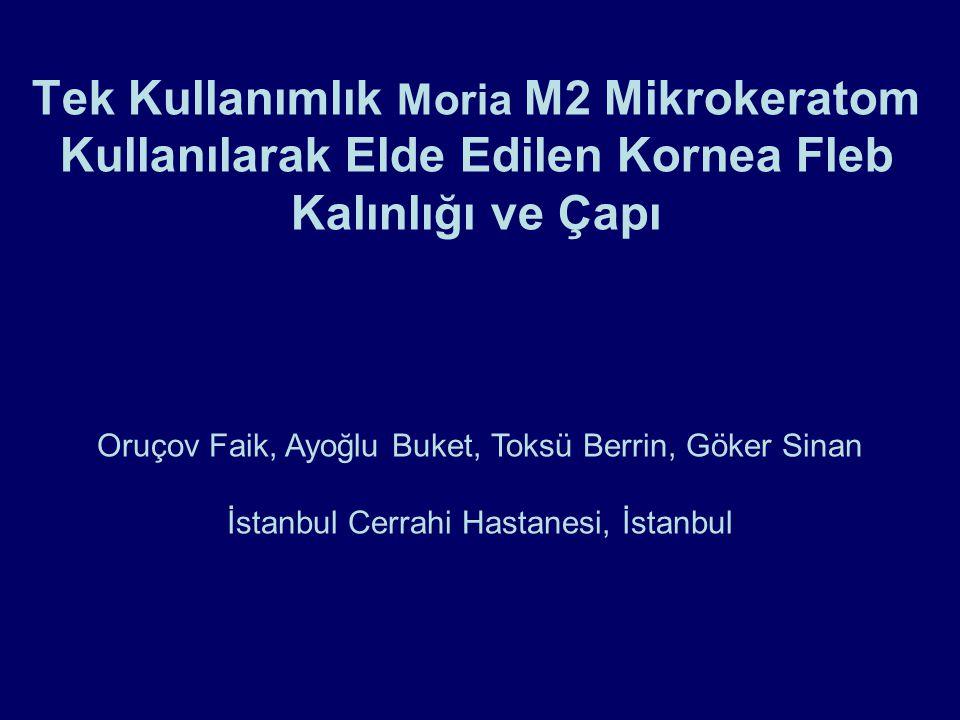 Tek Kullanımlık Moria M2 Mikrokeratom Kullanılarak Elde Edilen Kornea Fleb Kalınlığı ve Çapı Oruçov Faik, Ayoğlu Buket, Toksü Berrin, Göker Sinan İstanbul Cerrahi Hastanesi, İstanbul