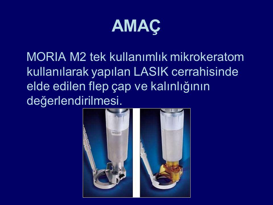 AMAÇ MORIA M2 tek kullanımlık mikrokeratom kullanılarak yapılan LASIK cerrahisinde elde edilen flep çap ve kalınlığının değerlendirilmesi.