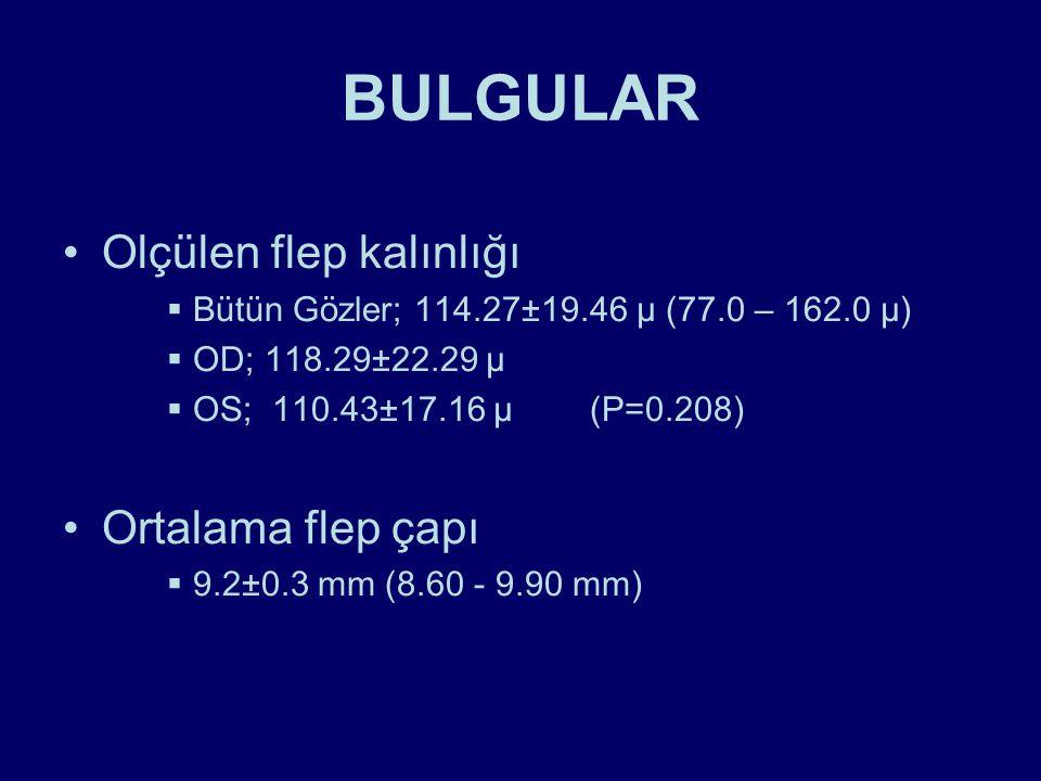 Olçülen flep kalınlığı  Bütün Gözler; 114.27±19.46 μ (77.0 – 162.0 μ)  OD; 118.29±22.29 μ  OS; 110.43±17.16 μ (P=0.208) Ortalama flep çapı  9.2±0.3 mm (8.60 - 9.90 mm) BULGULAR