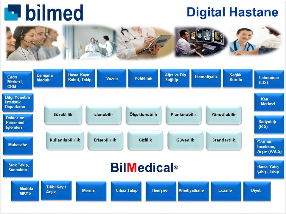 Görüntü İnceleme, Arşiv (PACS) Görüntü İnceleme, Arşiv (PACS) Laboratuar (LIS) Laboratuar (LIS) Kan Merkezi Kan Merkezi Radyolojı (RIS) Radyolojı (RIS) Hasta Yatış Çıkış, Takip Hasta Yatış Çıkış, Takip Stok Takip, Satınalma Stok Takip, Satınalma Muhasebe Doktor ve Perseonel İşlemleri Doktor ve Perseonel İşlemleri Bilgi Yönetim İstatistik Raporlama Bilgi Yönetim İstatistik Raporlama Diyet Eczane Ameliyathane Hemşire Cihaz Takip Mernis Tıbbi Kayıt Arşiv Tıbbi Kayıt Arşiv Medula MKYS Medula MKYS Digital Hastane Süreklilik Ölçeklenebilir izlenebilir Planlanabilir Yönetilebilir Kullanılabilirlik Gizlilik Erişebilirlik Güvenlik Standartlık Danışma Modülü Danışma Modülü Hasta Kayıt, Kabul, Takip Hasta Kayıt, Kabul, Takip Ağız ve Diş Sağlığı Ağız ve Diş Sağlığı Hemodiyaliz Sağlık Kurulu Sağlık Kurulu Çağrı Merkezi, CRM Çağrı Merkezi, CRM Poliklinik Vezne BilMedical ®