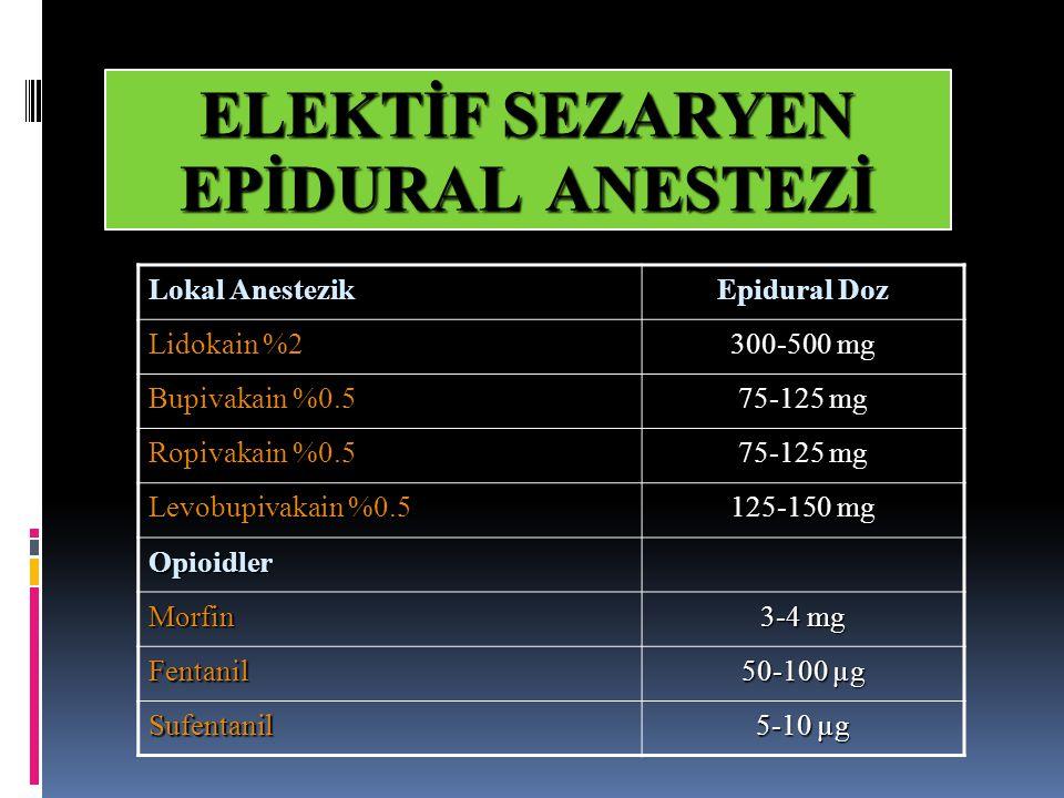 ELEKTİF SEZARYEN EPİDURAL ANESTEZİ Lokal Anestezik Epidural Doz Lidokain %2 300-500 mg Bupivakain %0.5 75-125 mg Ropivakain %0.5 75-125 mg Levobupivak