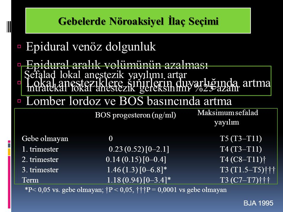 Gebelerde Nöroaksiyel İlaç Seçimi  Epidural venöz dolgunluk  Epidural aralık volümünün azalması  Lokal anesteziklere sinirlerin duyarlığında artma