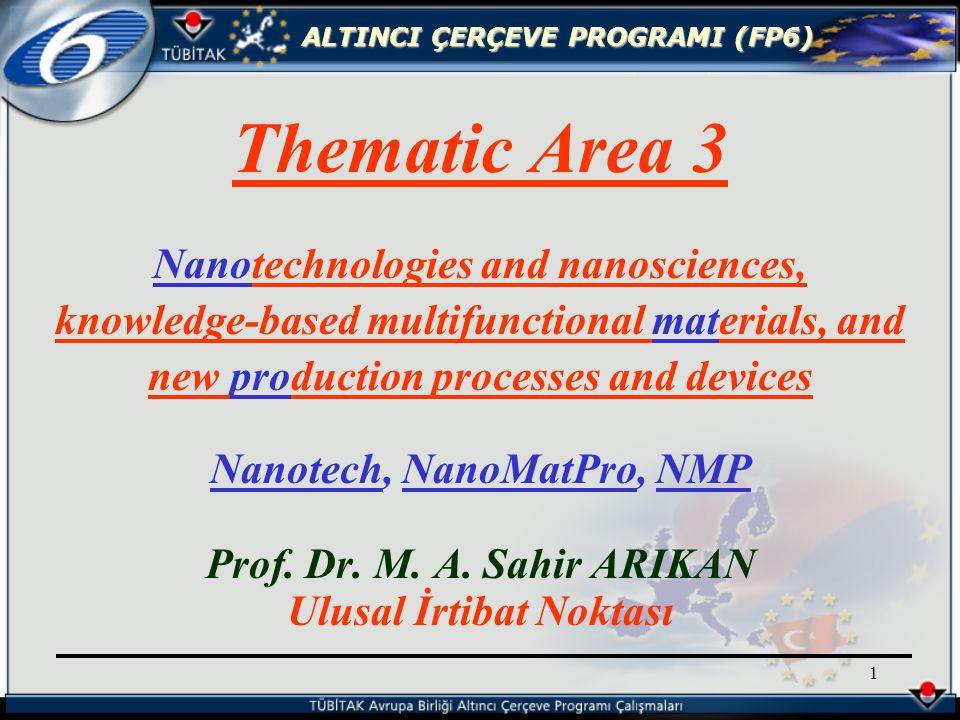 ALTINCI ÇERÇEVE PROGRAMI (FP6) 102 FP6-2002-NMP-1