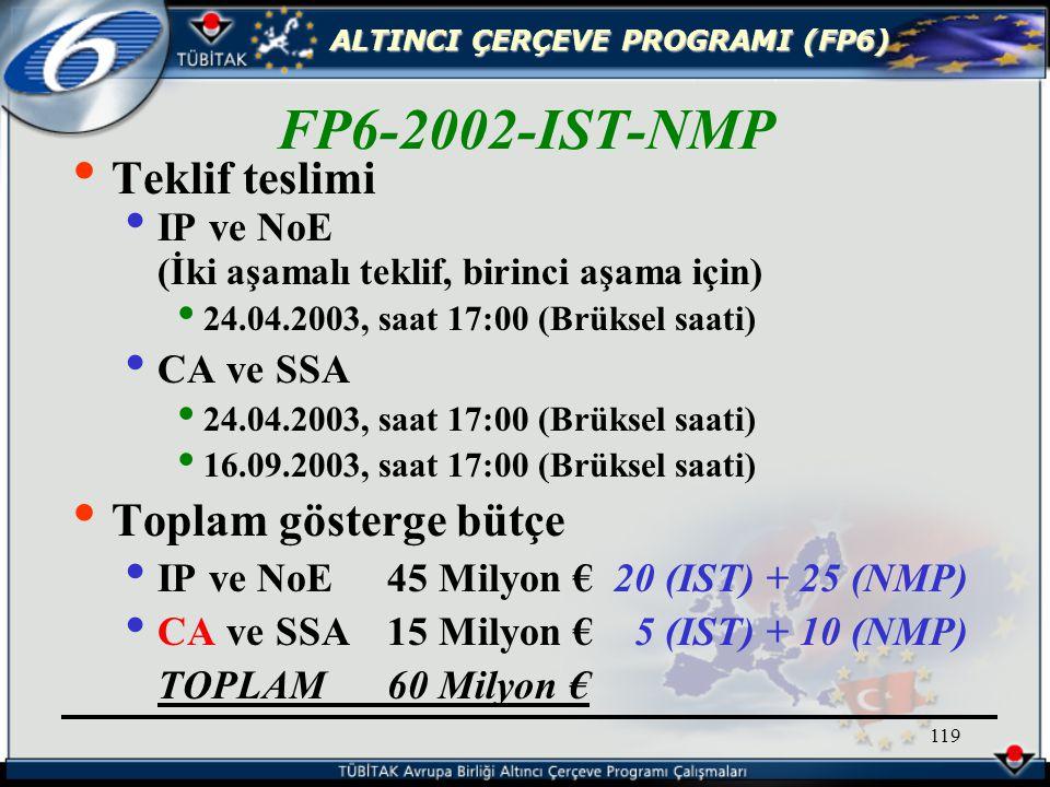 ALTINCI ÇERÇEVE PROGRAMI (FP6) 119 Teklif teslimi IP ve NoE (İki aşamalı teklif, birinci aşama için) 24.04.2003, saat 17:00 (Brüksel saati) CA ve SSA 24.04.2003, saat 17:00 (Brüksel saati) 16.09.2003, saat 17:00 (Brüksel saati) Toplam gösterge bütçe IP ve NoE45 Milyon € 20 (IST) + 25 (NMP) CA ve SSA15 Milyon € 5 (IST) + 10 (NMP) TOPLAM60 Milyon € FP6-2002-IST-NMP
