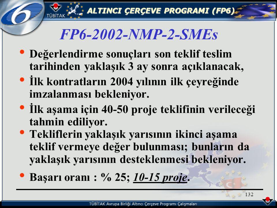 ALTINCI ÇERÇEVE PROGRAMI (FP6) 132 Değerlendirme sonuçları son teklif teslim tarihinden yaklaşık 3 ay sonra açıklanacak, İlk kontratların 2004 yılının ilk çeyreğinde imzalanması bekleniyor.