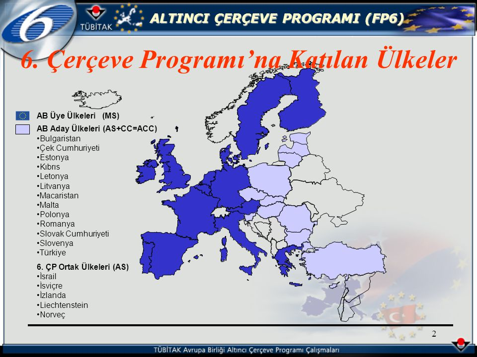 ALTINCI ÇERÇEVE PROGRAMI (FP6) 63 Instrument Integrated Projects (IP)58 % Networks of Excellence (NoE)32 % Unspecified10 % Country Member states81 % Associated states13 % Third countries (others)6 % Type of submitter Industry (Including SMEs)14 % Public and private research organizations32 % Universities / Educational establishments46 % Other8 % Expressions of Interest (Toplam)