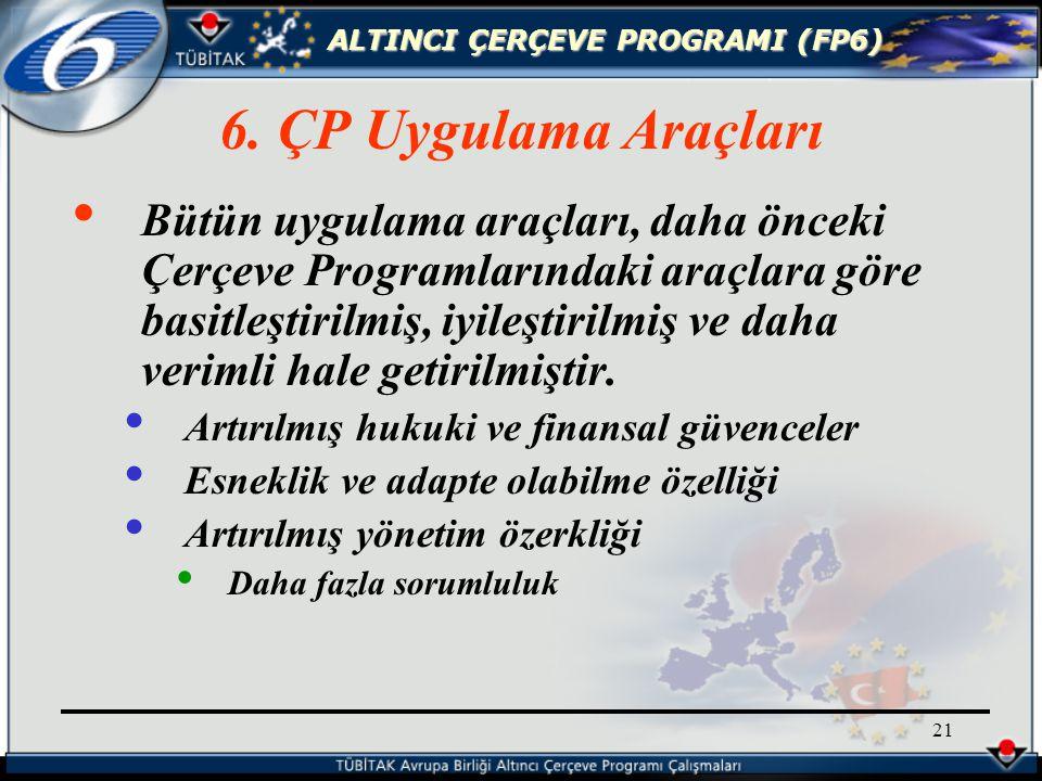 ALTINCI ÇERÇEVE PROGRAMI (FP6) 21 Bütün uygulama araçları, daha önceki Çerçeve Programlarındaki araçlara göre basitleştirilmiş, iyileştirilmiş ve daha verimli hale getirilmiştir.