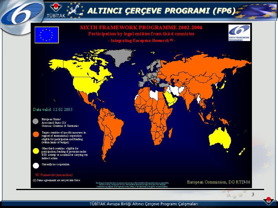 ALTINCI ÇERÇEVE PROGRAMI (FP6) 24 New Instruments 6. ÇP Uygulama Araçları