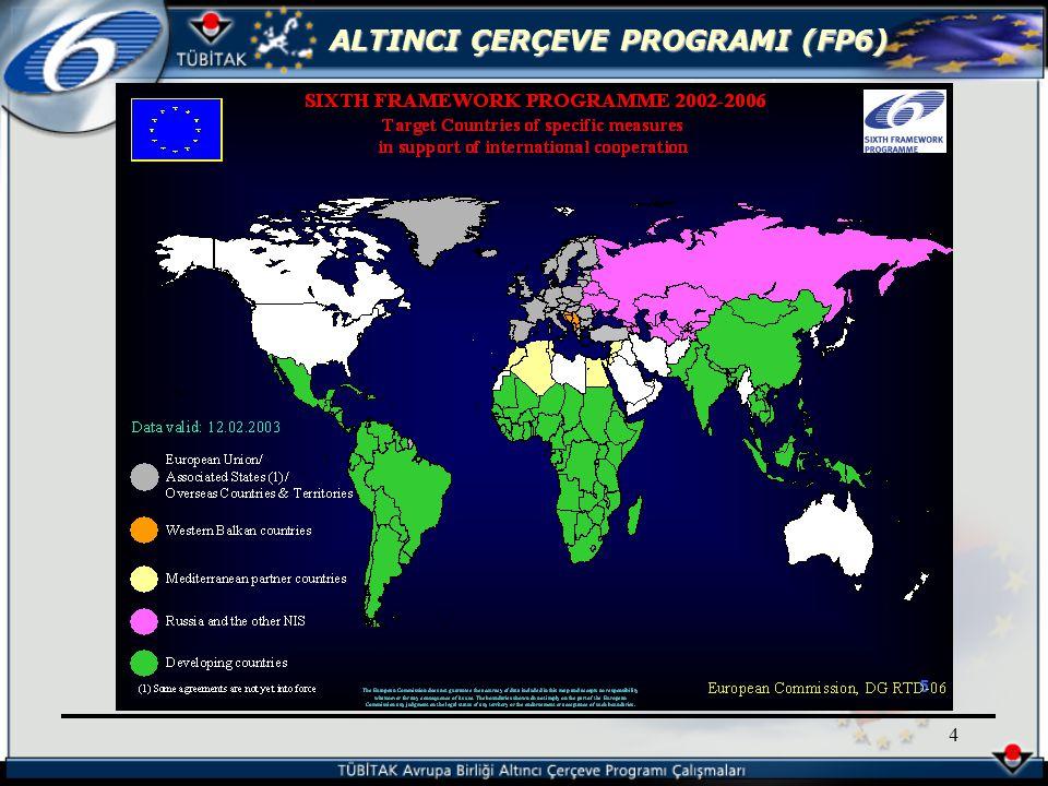 ALTINCI ÇERÇEVE PROGRAMI (FP6) 145 CORDIS ve EUROPA Web Siteleri Her türlü bilgi, belge, form, v.b.