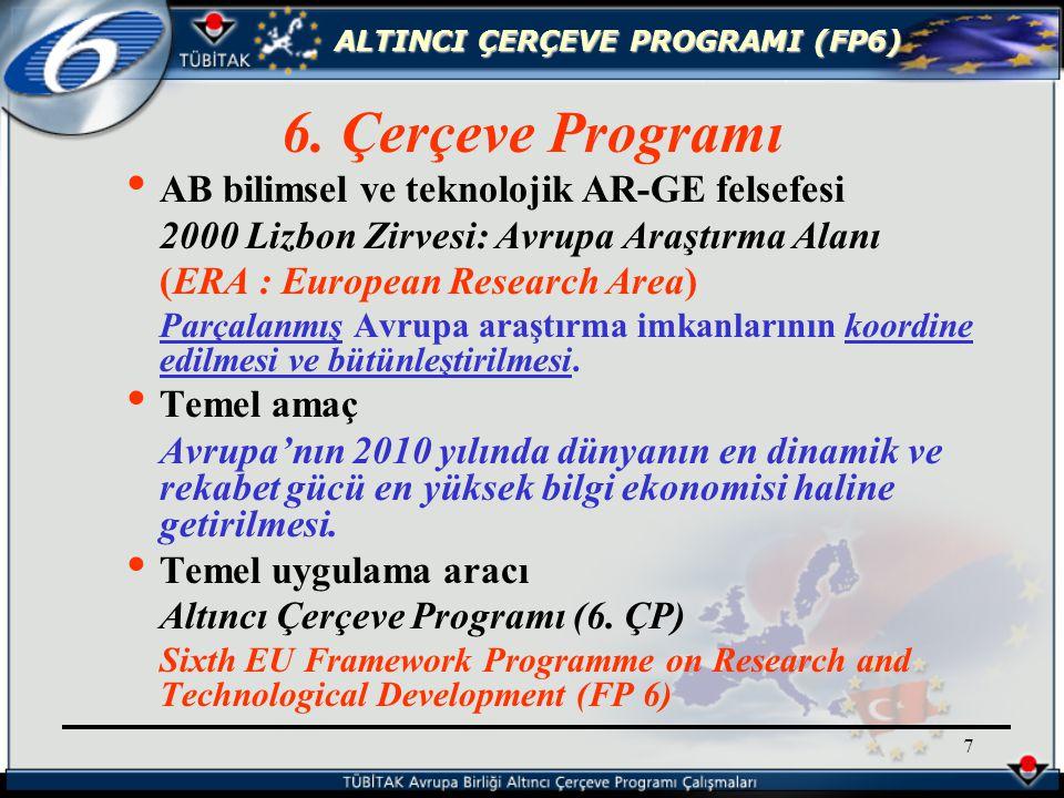 ALTINCI ÇERÇEVE PROGRAMI (FP6) 38 Mükemmeliyet ağlarının, kalıcı bütünleşmenin sağlanabilmesi amacıyla 5 yıl boyunca desteklenmesi düşünülmektedir.
