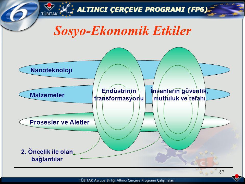ALTINCI ÇERÇEVE PROGRAMI (FP6) 87 Sosyo-Ekonomik Etkiler Malzemeler Nanoteknoloji Prosesler ve Aletler Endüstrinin transformasyonu İnsanların güvenlik, mutluluk ve refahı 2.