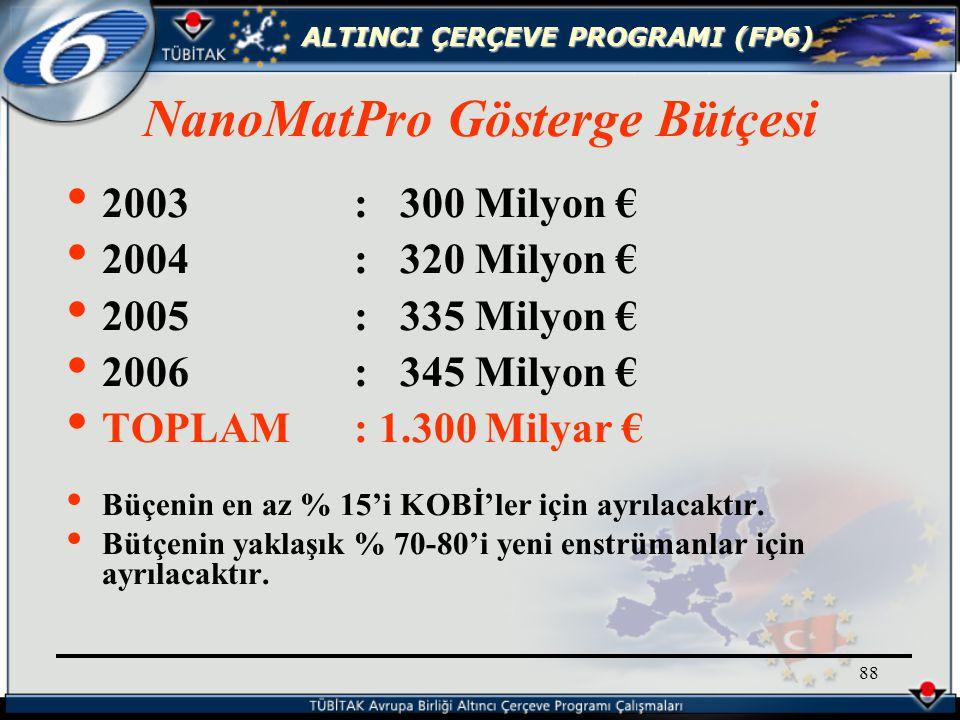 ALTINCI ÇERÇEVE PROGRAMI (FP6) 88 2003: 300 Milyon € 2004: 320 Milyon € 2005: 335 Milyon € 2006: 345 Milyon € TOPLAM: 1.300 Milyar € Büçenin en az % 15'i KOBİ'ler için ayrılacaktır.
