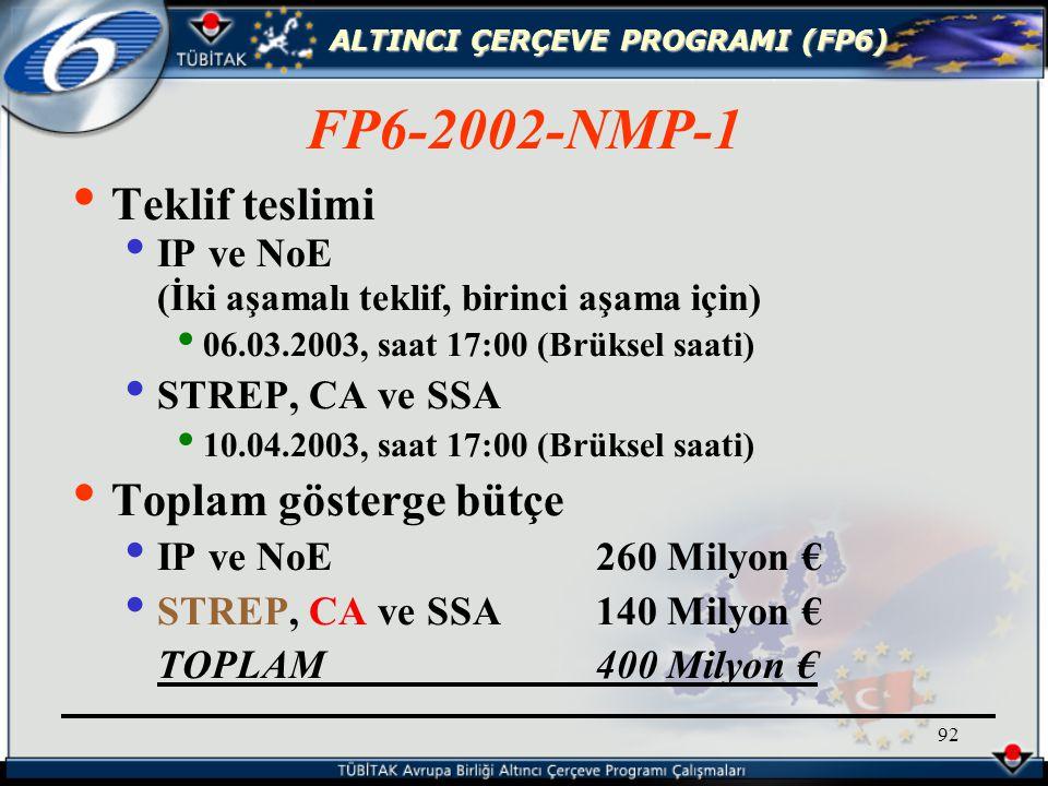 ALTINCI ÇERÇEVE PROGRAMI (FP6) 92 Teklif teslimi IP ve NoE (İki aşamalı teklif, birinci aşama için) 06.03.2003, saat 17:00 (Brüksel saati) STREP, CA ve SSA 10.04.2003, saat 17:00 (Brüksel saati) Toplam gösterge bütçe IP ve NoE 260 Milyon € STREP, CA ve SSA140 Milyon € TOPLAM400 Milyon € FP6-2002-NMP-1