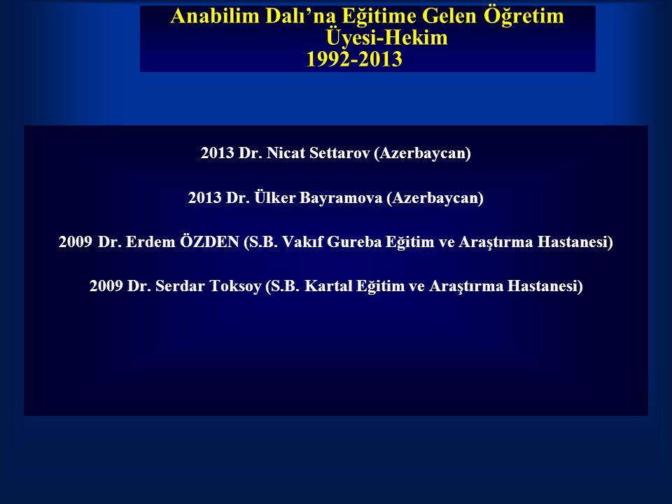 Anabilim Dalı'na Eğitime Gelen Öğretim Üyesi-Hekim 1992-2013 2013 Dr. Nicat Settarov (Azerbaycan) 2013 Dr. Ülker Bayramova (Azerbaycan) 2009Dr. Erdem