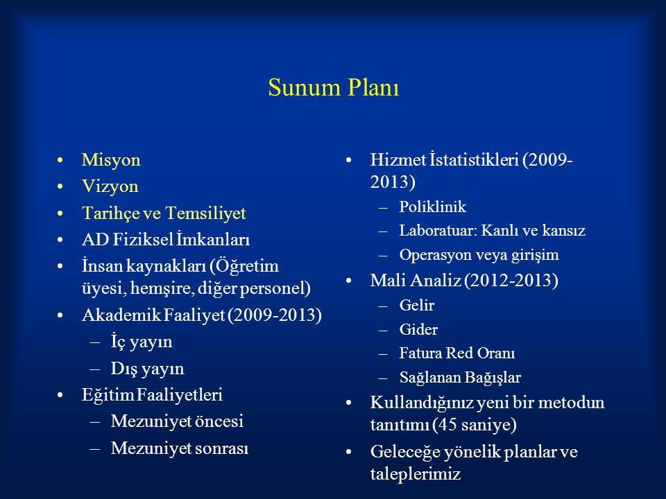 Sunum Planı Misyon Vizyon Tarihçe ve Temsiliyet AD Fiziksel İmkanları İnsan kaynakları (Öğretim üyesi, hemşire, diğer personel) Akademik Faaliyet (2009-2013) –İç yayın –Dış yayın Eğitim Faaliyetleri –Mezuniyet öncesi –Mezuniyet sonrası Hizmet İstatistikleri (2009- 2013) –Poliklinik –Laboratuar: Kanlı ve kansız –Operasyon veya girişim Mali Analiz (2012-2013) –Gelir –Gider –Fatura Red Oranı –Sağlanan Bağışlar Kullandığınız yeni bir metodun tanıtımı (45 saniye) Geleceğe yönelik planlar ve taleplerimiz