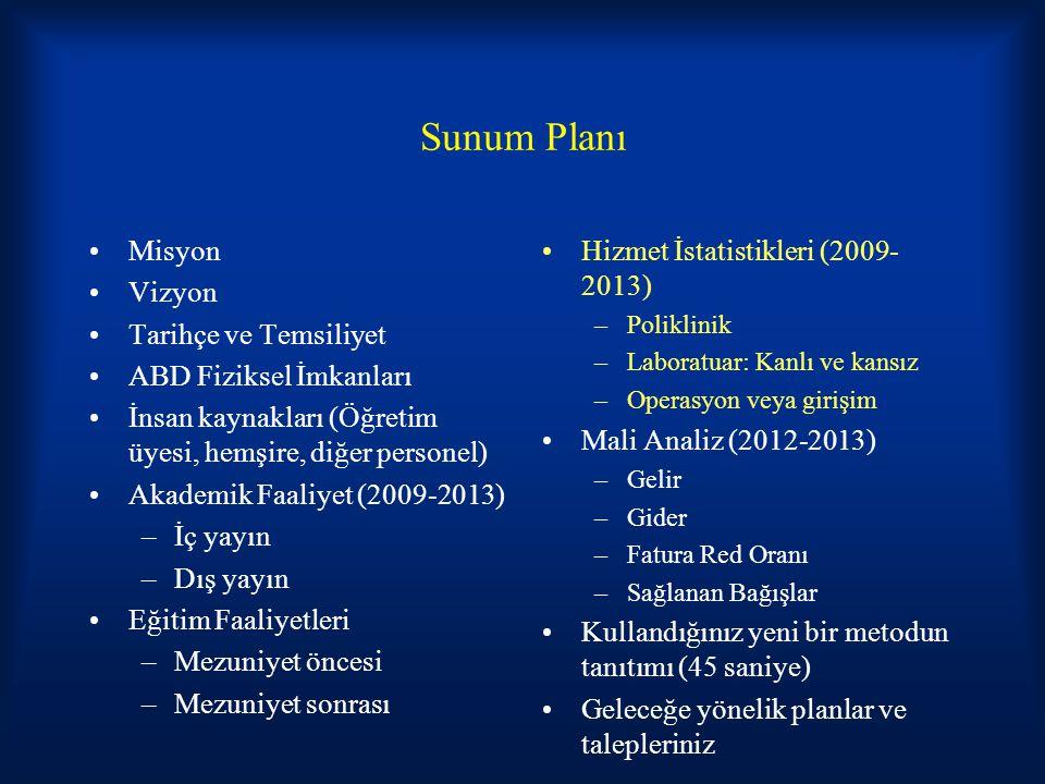 Sunum Planı Misyon Vizyon Tarihçe ve Temsiliyet ABD Fiziksel İmkanları İnsan kaynakları (Öğretim üyesi, hemşire, diğer personel) Akademik Faaliyet (20