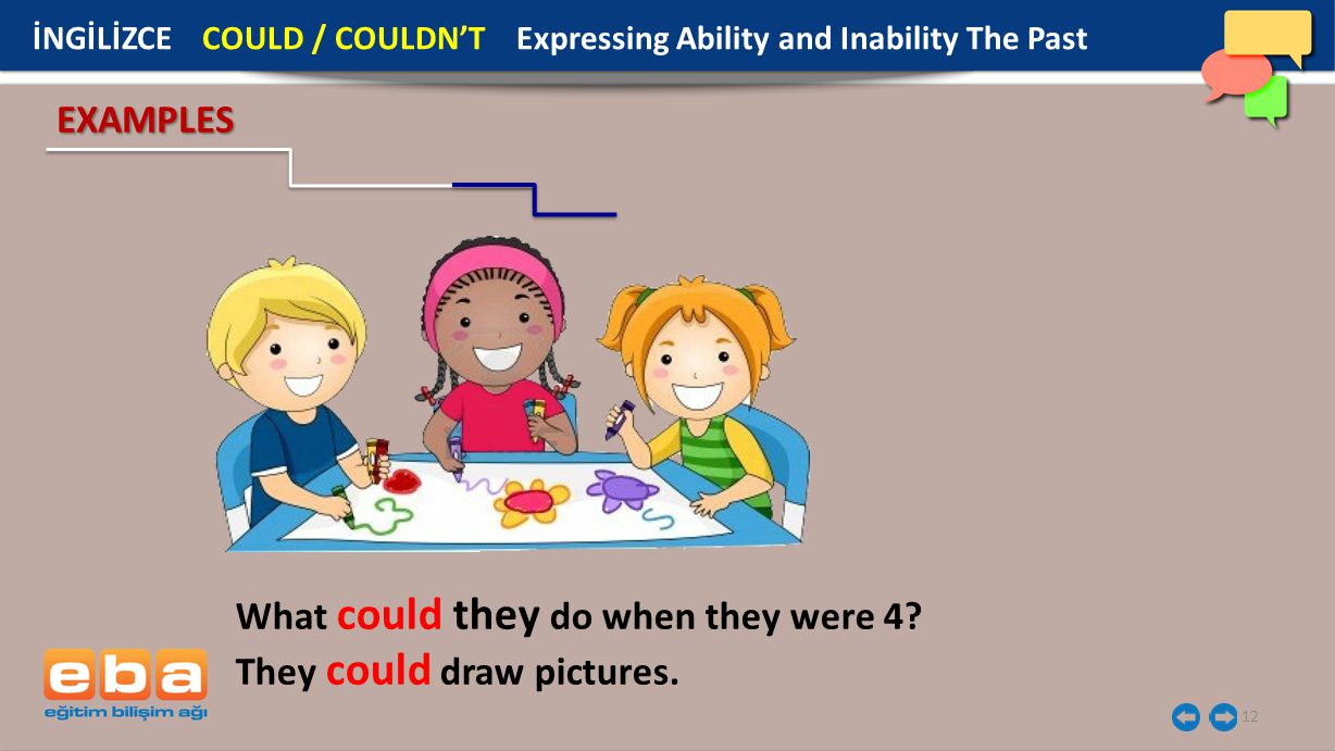 12 EXAMPLES What could they do when they were 4? They could draw pictures. İNGİLİZCE COULD / COULDN'T Expressing Ability and Inability The Past