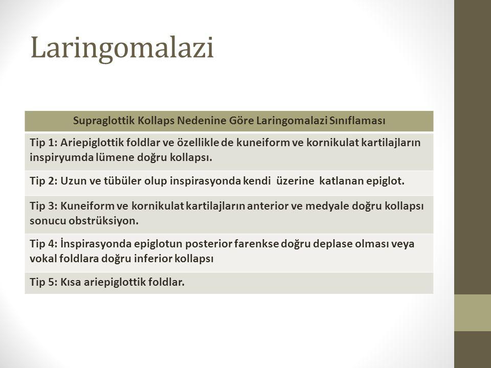Laringomalazi Supraglottik Kollaps Nedenine Göre Laringomalazi Sınıflaması Tip 1: Ariepiglottik foldlar ve özellikle de kuneiform ve kornikulat kartil
