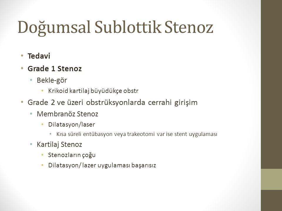 Doğumsal Sublottik Stenoz Tedavi Grade 1 Stenoz Bekle-gör Krikoid kartilaj büyüdükçe obstr Grade 2 ve üzeri obstrüksyonlarda cerrahi girişim Membranöz