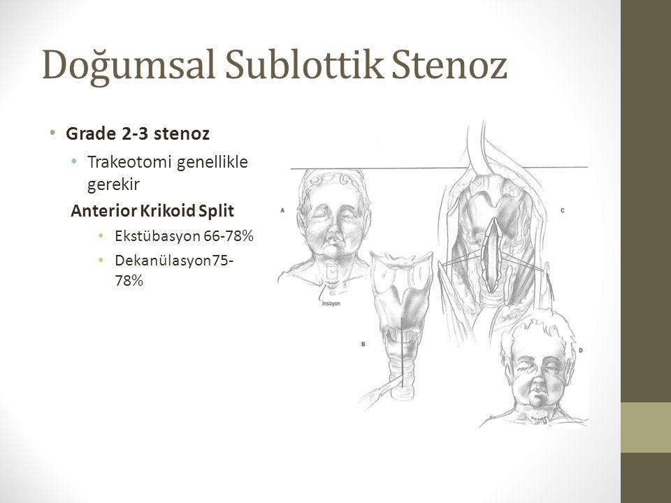 Doğumsal Sublottik Stenoz Grade 2-3 stenoz Trakeotomi genellikle gerekir Anterior Krikoid Split Ekstübasyon 66-78% Dekanülasyon75- 78%