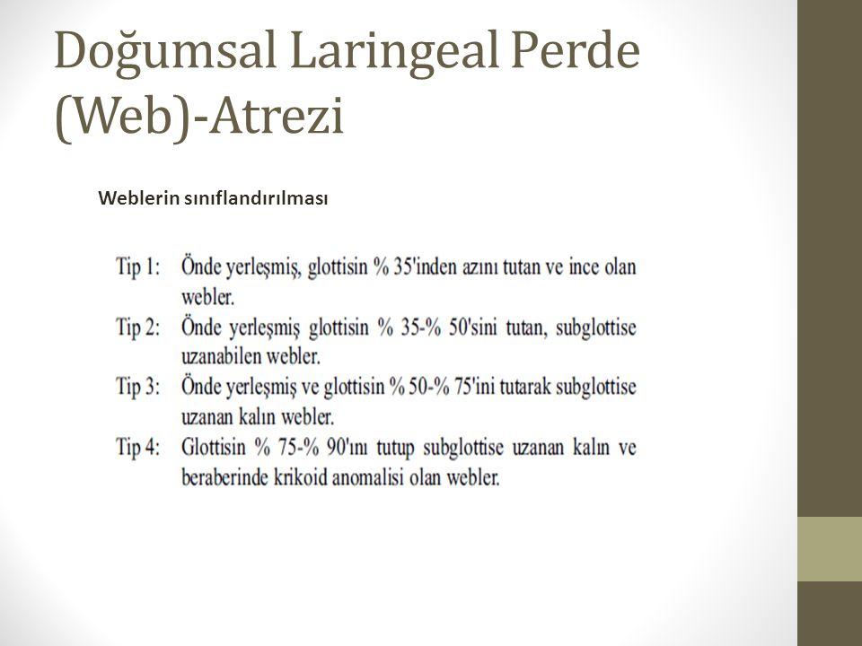 Doğumsal Laringeal Perde (Web)-Atrezi Weblerin sınıflandırılması