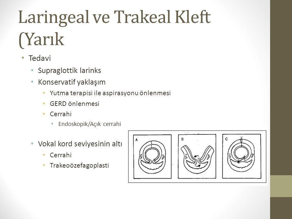 Laringeal ve Trakeal Kleft (Yarık Tedavi Supraglottik larinks Konservatif yaklaşım Yutma terapisi ile aspirasyonu önlenmesi GERD önlenmesi Cerrahi End