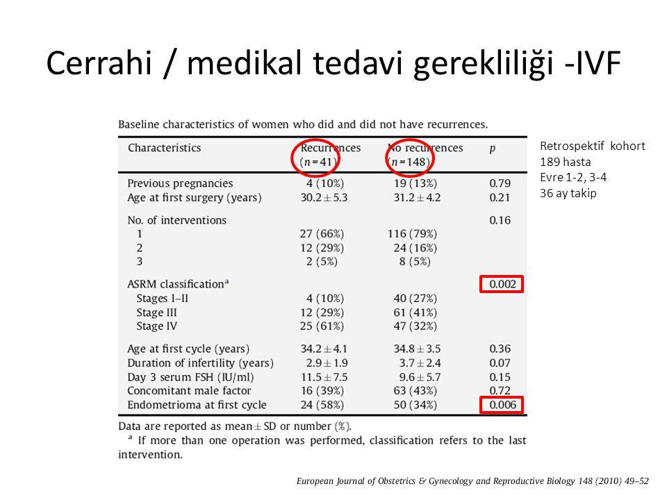 Cerrahi / medikal tedavi gerekliliği -IVF Retrospektif kohort 189 hasta Evre 1-2, 3-4 36 ay takip