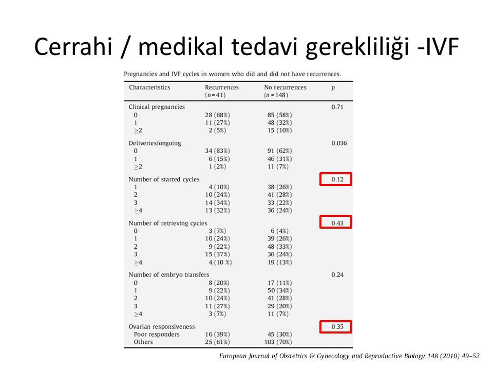 Cerrahi / medikal tedavi gerekliliği -IVF