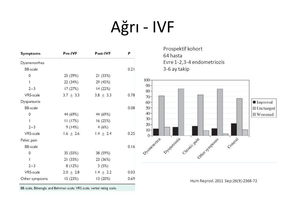 Ağrı - IVF Prospektif kohort 64 hasta Evre 1-2,3-4 endometriozis 3-6 ay takip Hum Reprod. 2011 Sep;26(9):2368-72