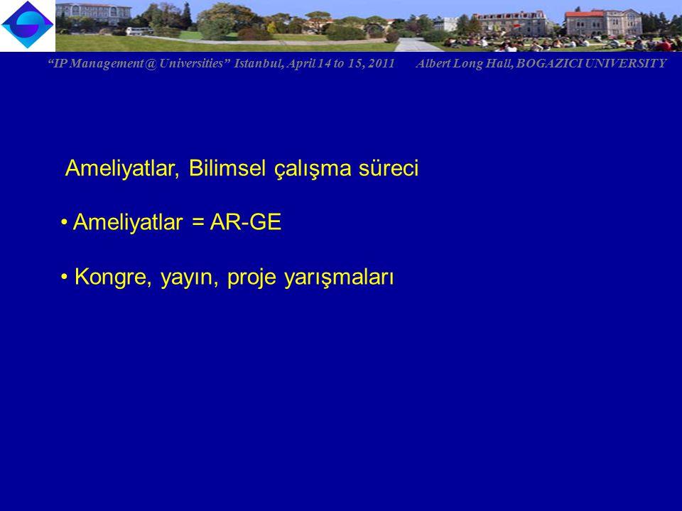 """Ameliyatlar, Bilimsel çalışma süreci Ameliyatlar = AR-GE Kongre, yayın, proje yarışmaları """"IP Management @ Universities"""" Istanbul, April 14 to 15, 201"""